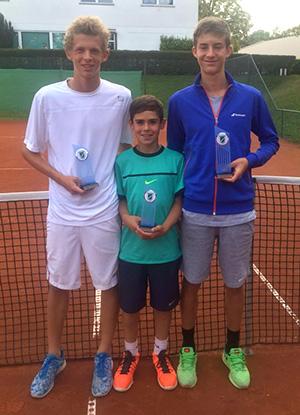 NRW-Meister 2016